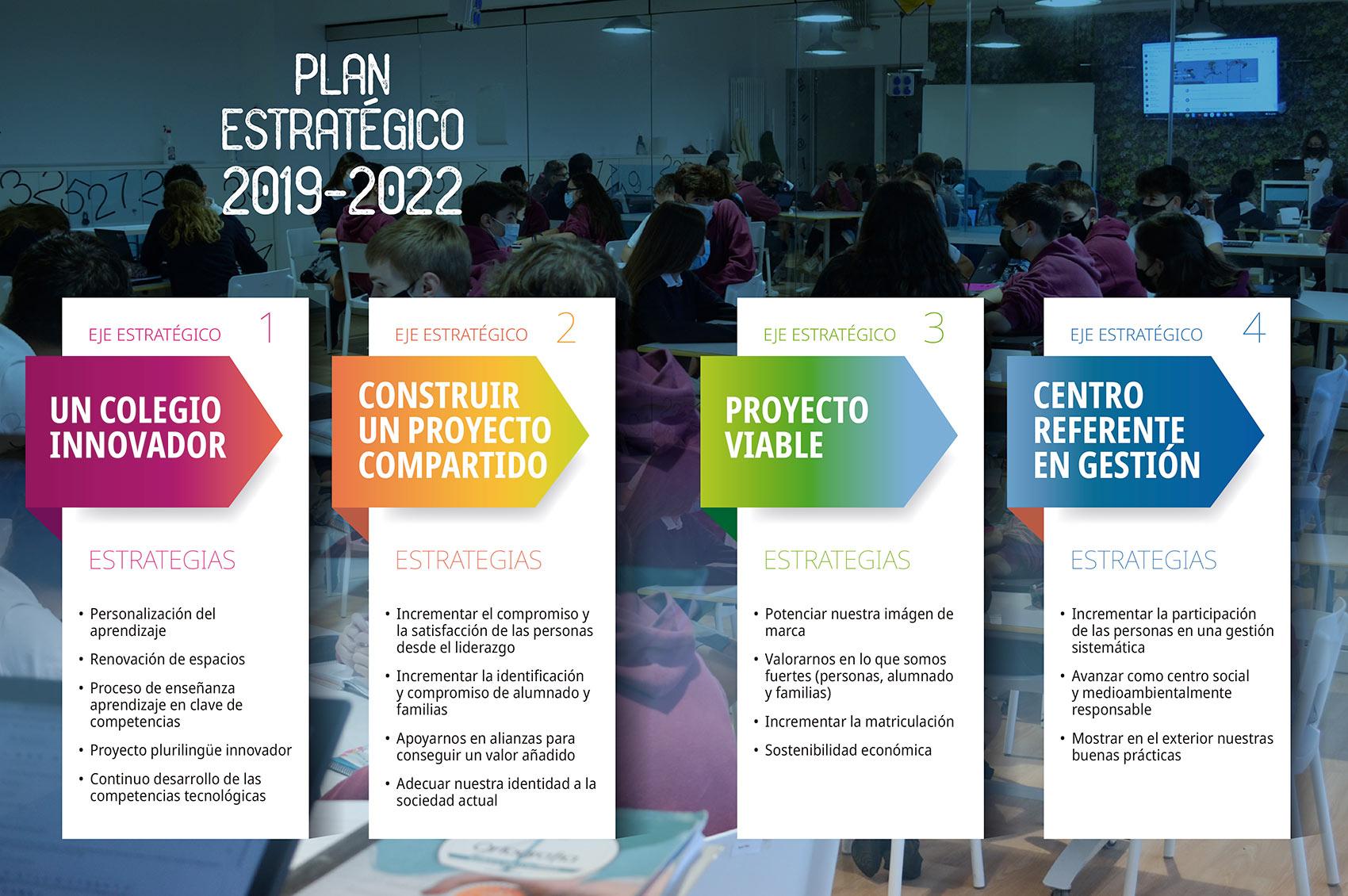 Estrategias 2019-2022